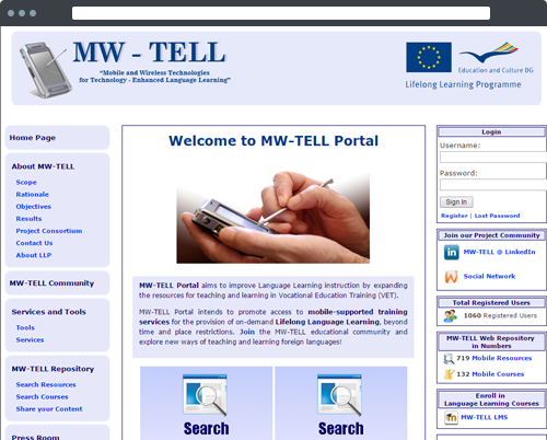 mwtell project