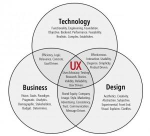 ux-infographics